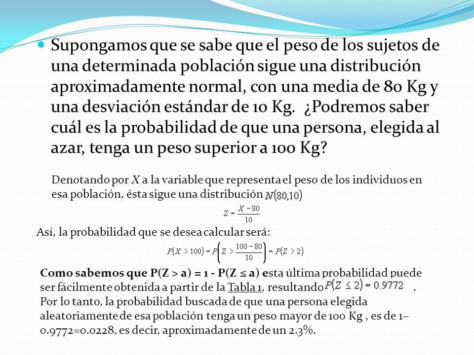 Supongamos que se sabe que el peso de los sujetos de una determinada población sigue una distribución aproximadamente normal, con una media de 80 Kg y
