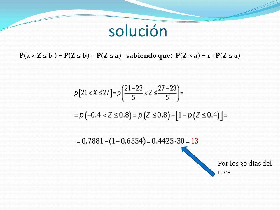 solución P(a a) = 1 - P(Z a) Por los 30 dias del mes