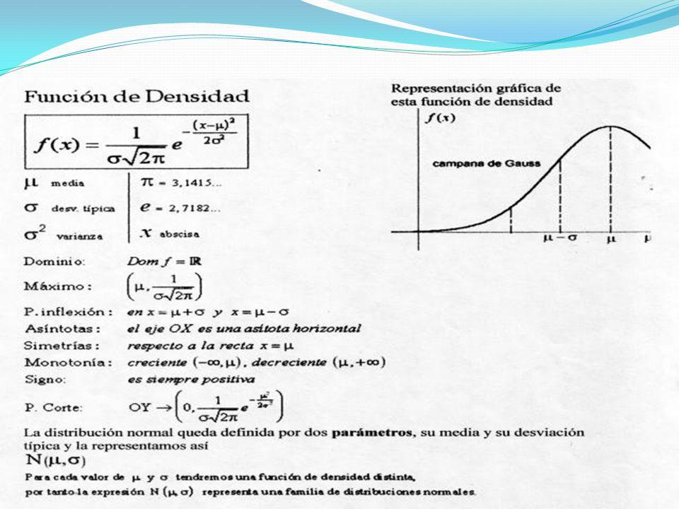 La ecuación que determina la curva en forma de campana.