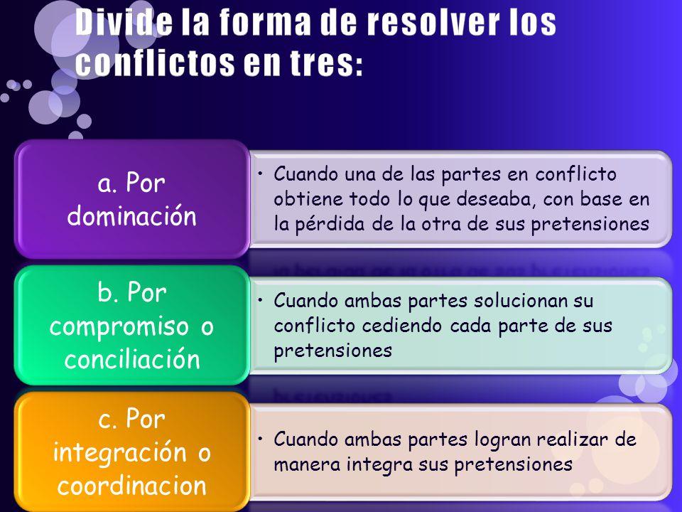 Divide la forma de resolver los conflictos en tres: Cuando una de las partes en conflicto obtiene todo lo que deseaba, con base en la pérdida de la otra de sus pretensiones a.