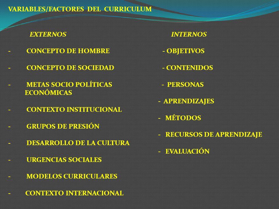VARIABLES/FACTORES DEL CURRICULUM EXTERNOS INTERNOS - CONCEPTO DE HOMBRE - OBJETIVOS - CONCEPTO DE SOCIEDAD - CONTENIDOS - METAS SOCIO POLÍTICAS - PER