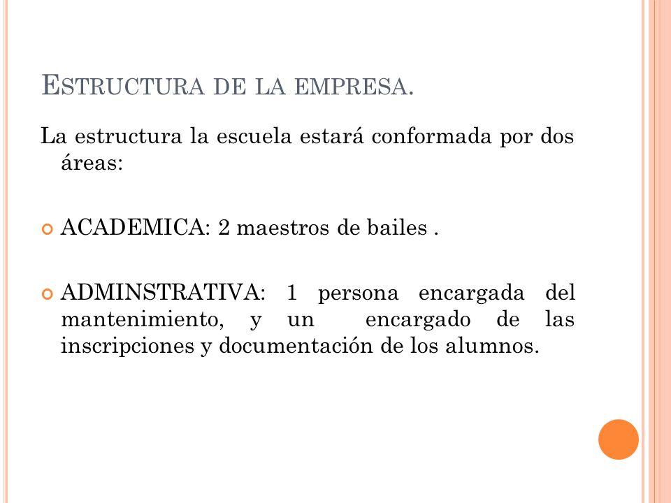 E STRUCTURA DE LA EMPRESA. La estructura la escuela estará conformada por dos áreas: ACADEMICA: 2 maestros de bailes. ADMINSTRATIVA: 1 persona encarga