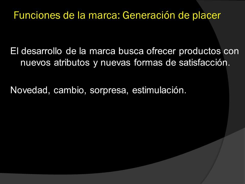 Funciones de la marca: Generación de placer El desarrollo de la marca busca ofrecer productos con nuevos atributos y nuevas formas de satisfacción. No