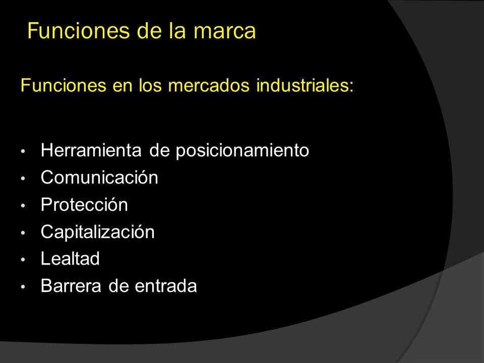 Funciones de la marca Funciones en los mercados industriales: Herramienta de posicionamiento Comunicación Protección Capitalización Lealtad Barrera de