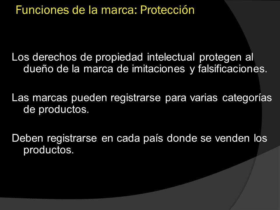 Funciones de la marca: Protección Los derechos de propiedad intelectual protegen al dueño de la marca de imitaciones y falsificaciones. Las marcas pue