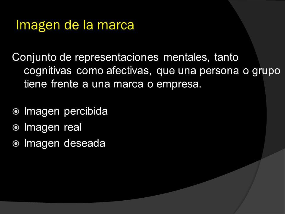 Imagen de la marca Conjunto de representaciones mentales, tanto cognitivas como afectivas, que una persona o grupo tiene frente a una marca o empresa.