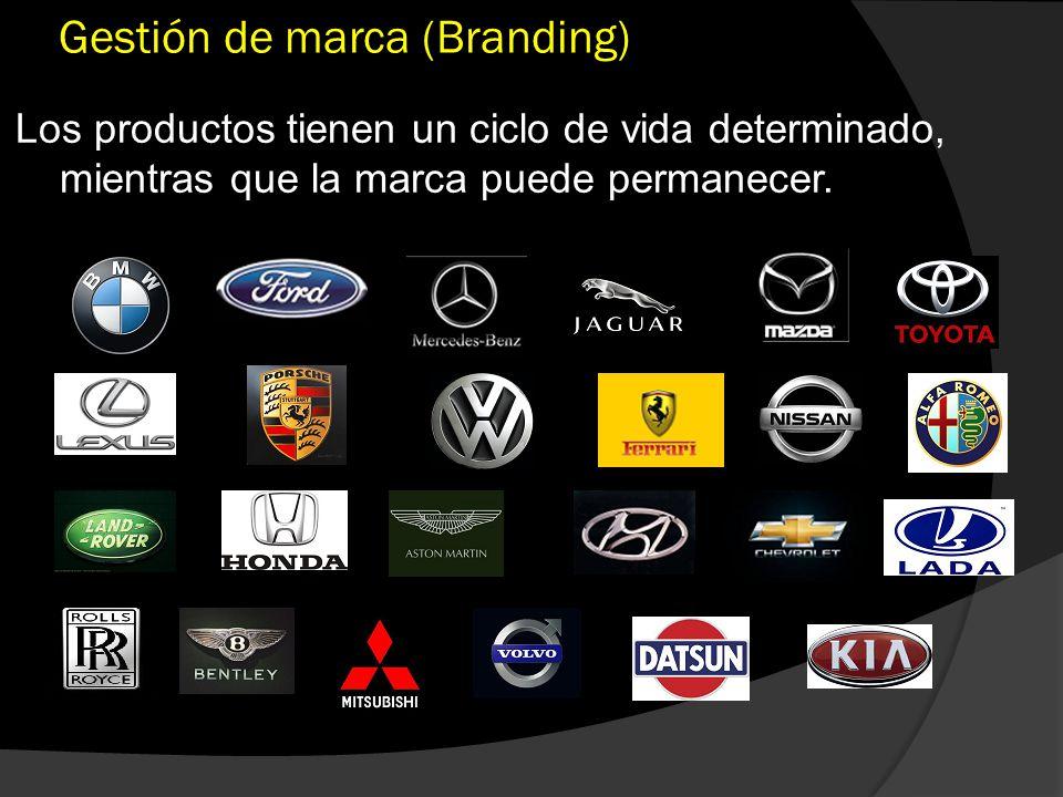 Gestión de marca (Branding) Los productos tienen un ciclo de vida determinado, mientras que la marca puede permanecer.