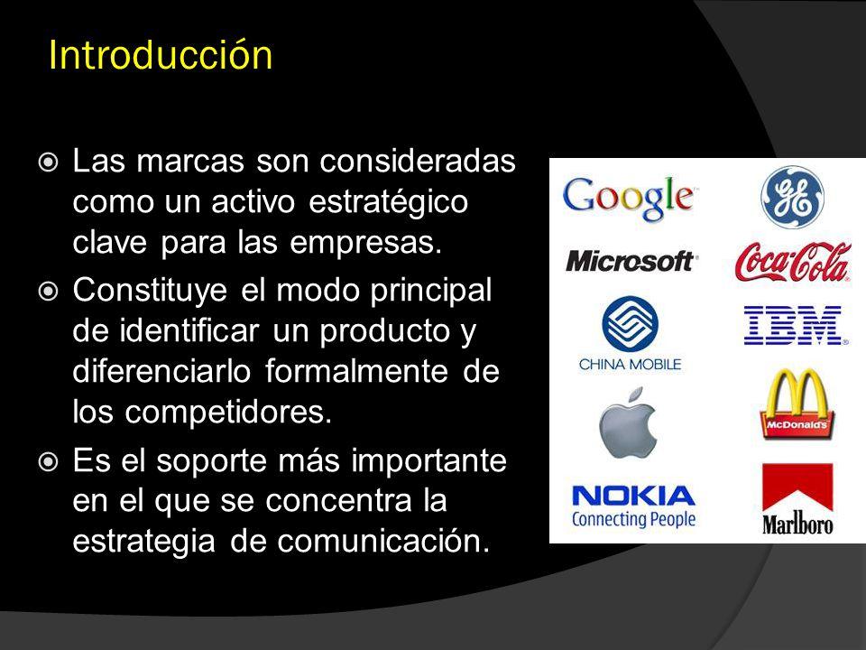 Introducción Las marcas son consideradas como un activo estratégico clave para las empresas. Constituye el modo principal de identificar un producto y