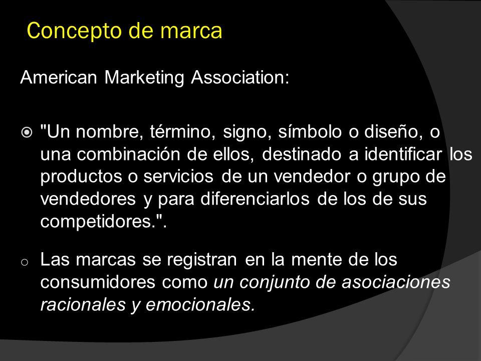 Concepto de marca American Marketing Association: