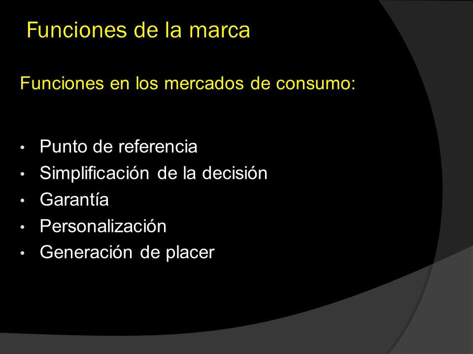 Funciones de la marca Funciones en los mercados de consumo: Punto de referencia Simplificación de la decisión Garantía Personalización Generación de p