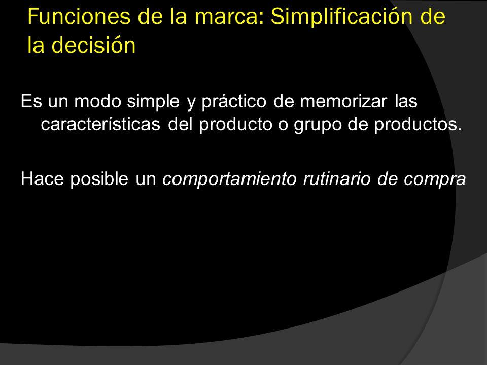 Funciones de la marca: Simplificación de la decisión Es un modo simple y práctico de memorizar las características del producto o grupo de productos.