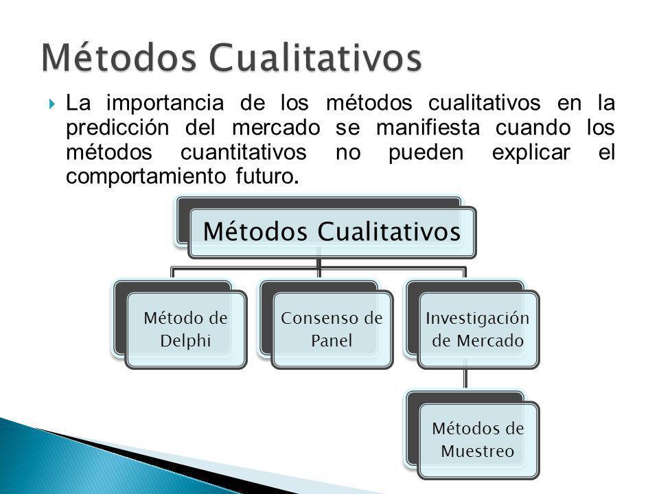 La importancia de los métodos cualitativos en la predicción del mercado se manifiesta cuando los métodos cuantitativos no pueden explicar el comportam