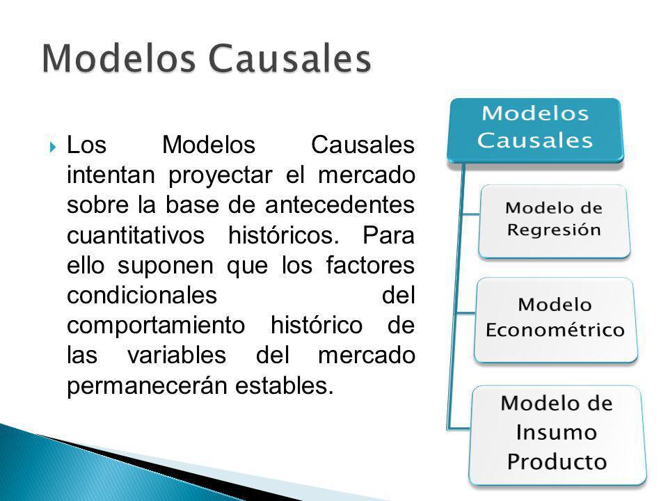 Los Modelos Causales intentan proyectar el mercado sobre la base de antecedentes cuantitativos históricos. Para ello suponen que los factores condicio
