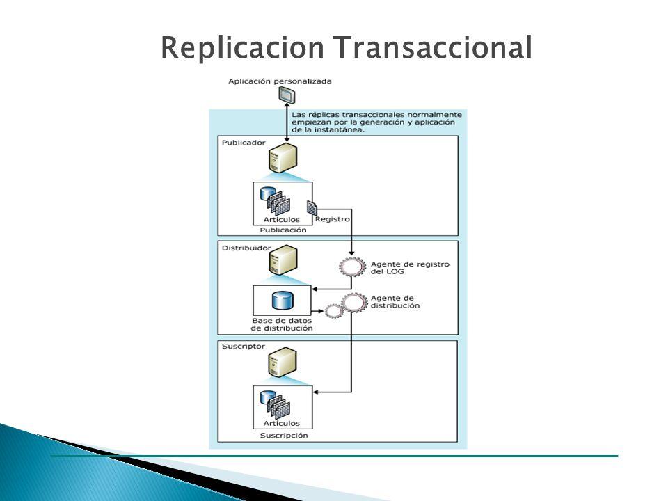 La replicación de Mezcla provee las ventajas de ambas replicaciones anteriores.