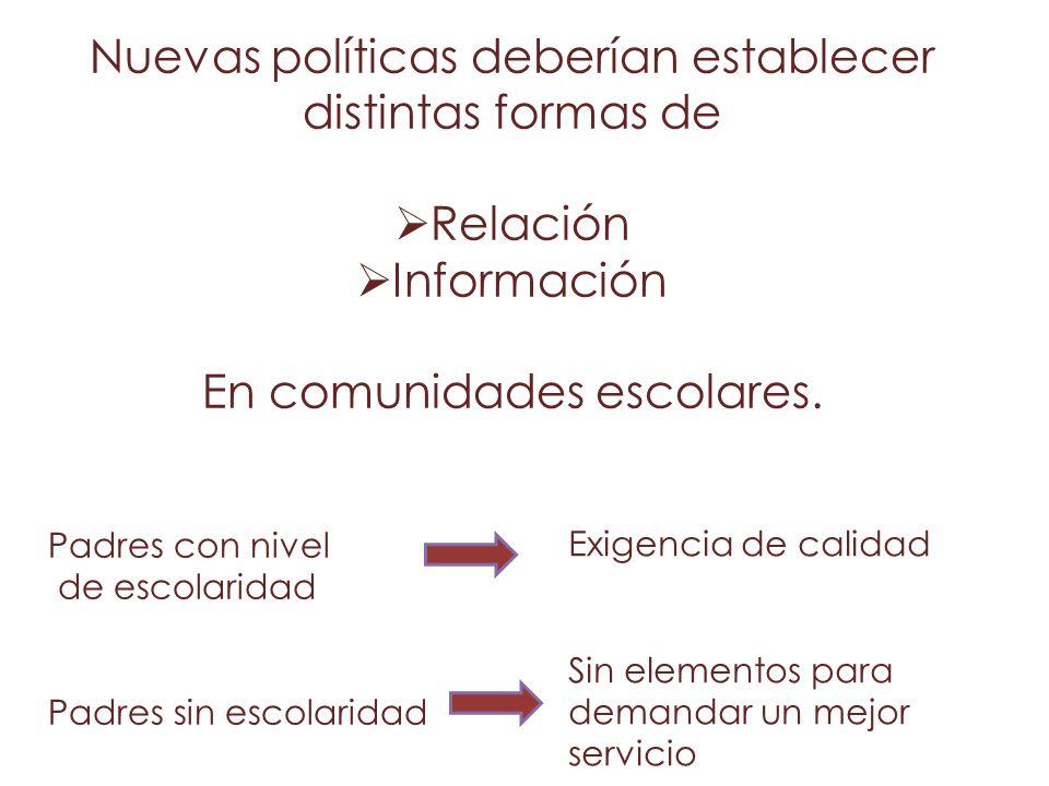 Nuevas políticas deberían establecer distintas formas de Relación Información En comunidades escolares. Padres con nivel de escolaridad Padres sin esc