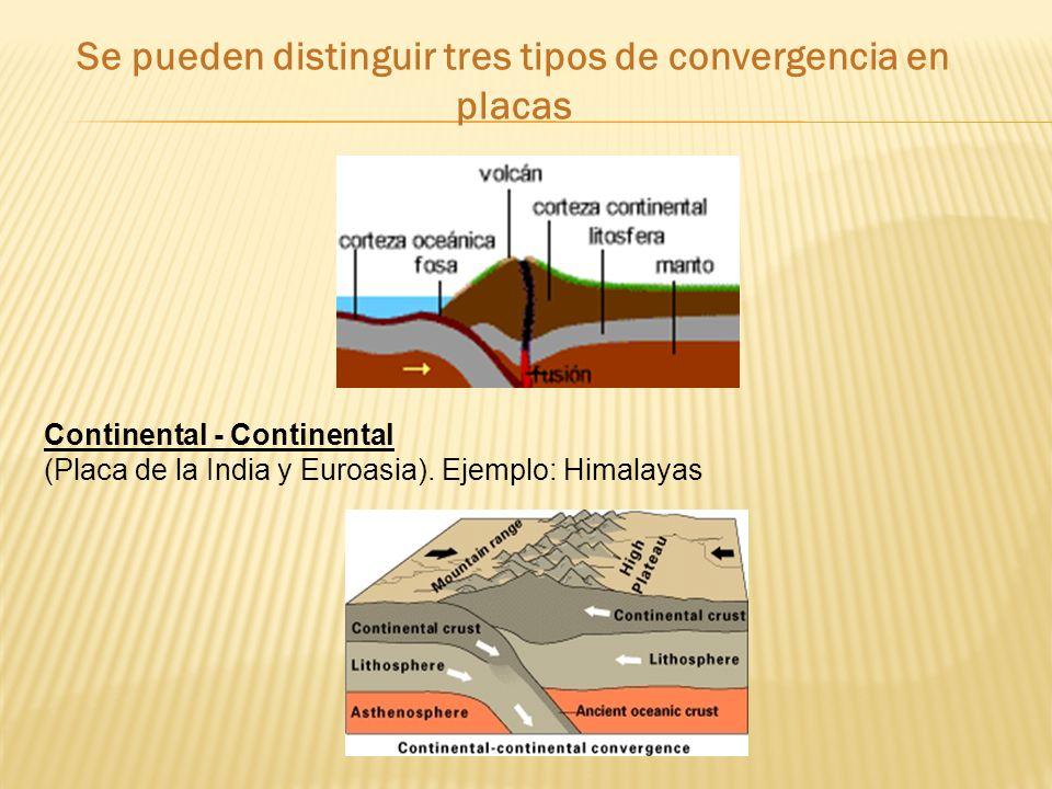 Se pueden distinguir tres tipos de convergencia en placas Continental - Continental (Placa de la India y Euroasia).