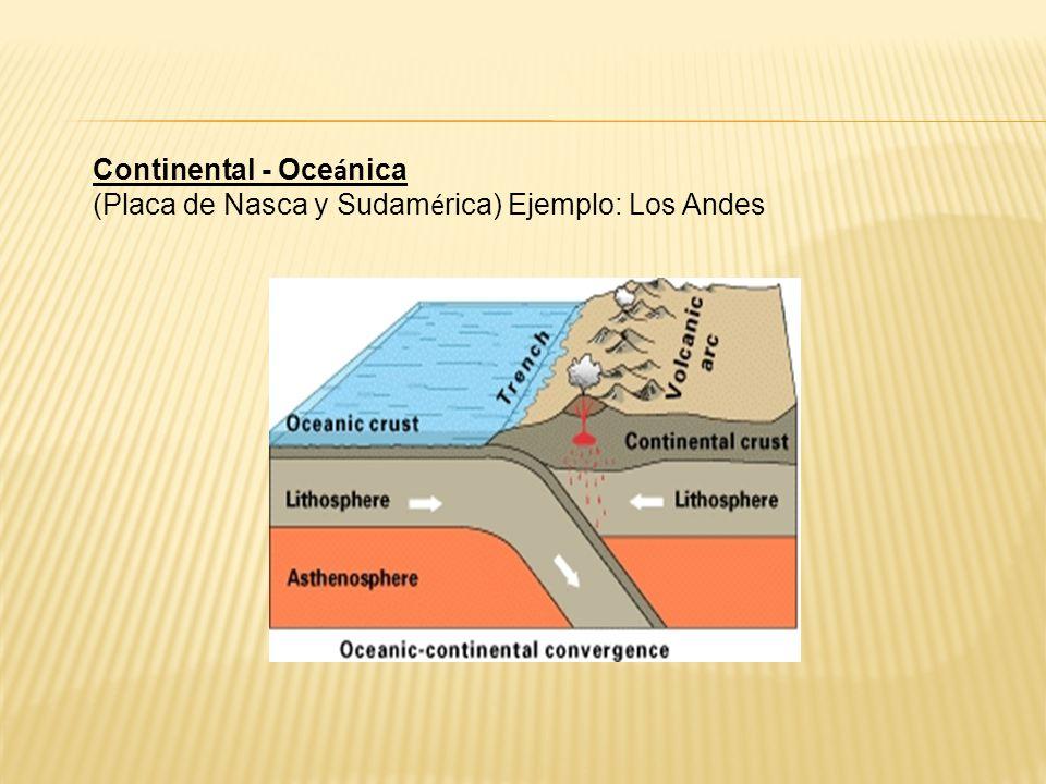 Continental - Oce á nica (Placa de Nasca y Sudam é rica) Ejemplo: Los Andes