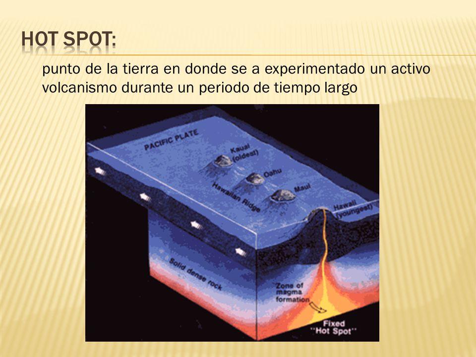 punto de la tierra en donde se a experimentado un activo volcanismo durante un periodo de tiempo largo