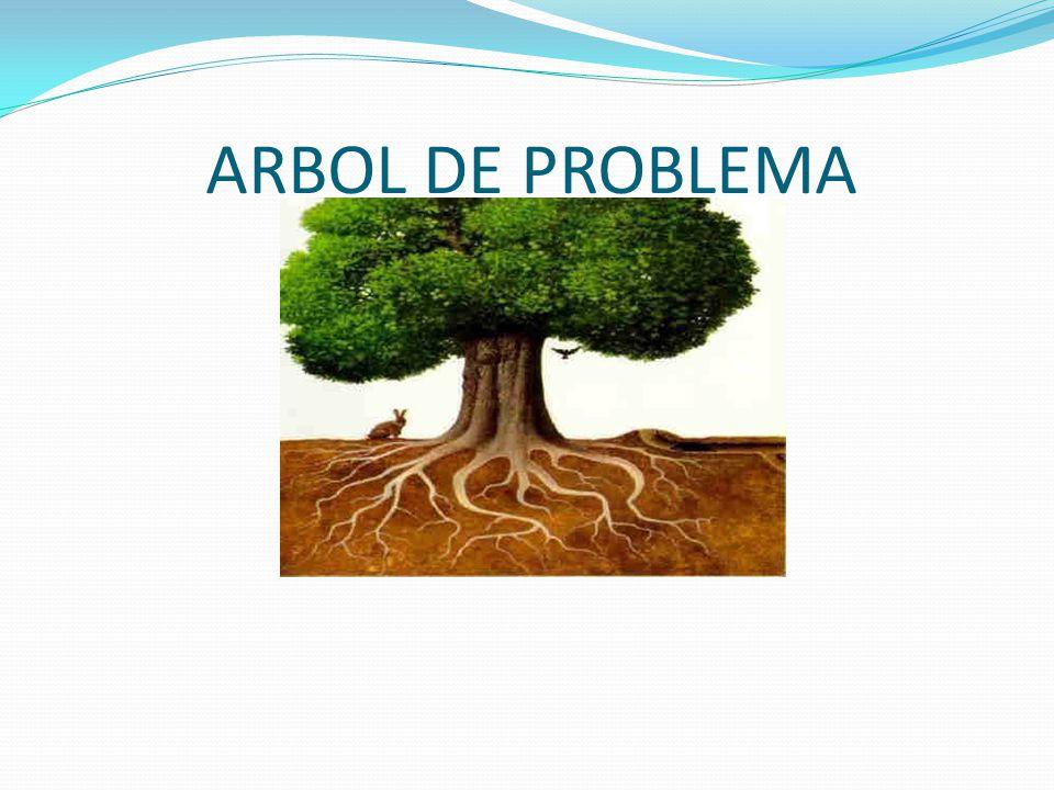 ARBOL DE PROBLEMA