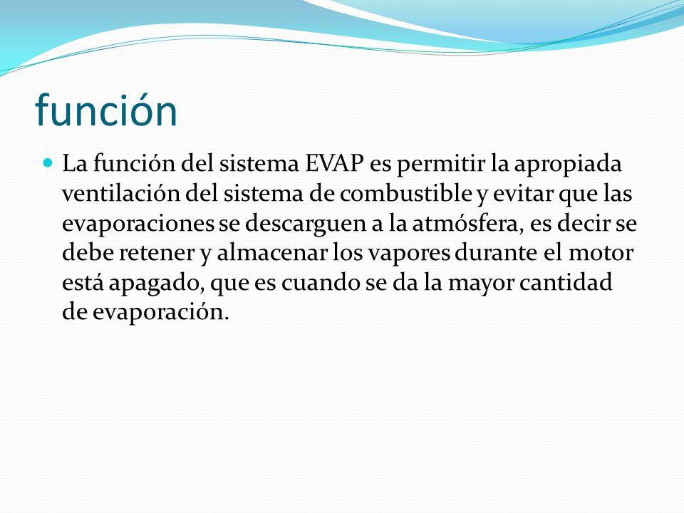 función La función del sistema EVAP es permitir la apropiada ventilación del sistema de combustible y evitar que las evaporaciones se descarguen a la atmósfera, es decir se debe retener y almacenar los vapores durante el motor está apagado, que es cuando se da la mayor cantidad de evaporación.