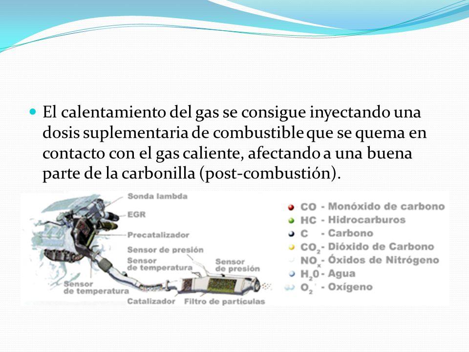El calentamiento del gas se consigue inyectando una dosis suplementaria de combustible que se quema en contacto con el gas caliente, afectando a una b