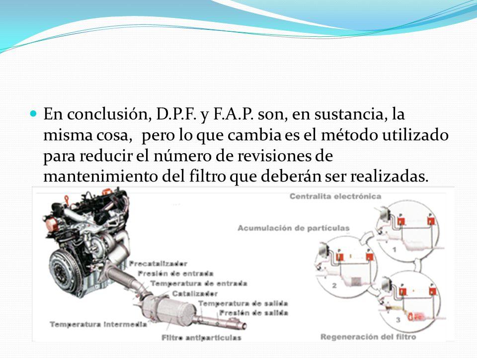 En conclusión, D.P.F. y F.A.P. son, en sustancia, la misma cosa, pero lo que cambia es el método utilizado para reducir el número de revisiones de man