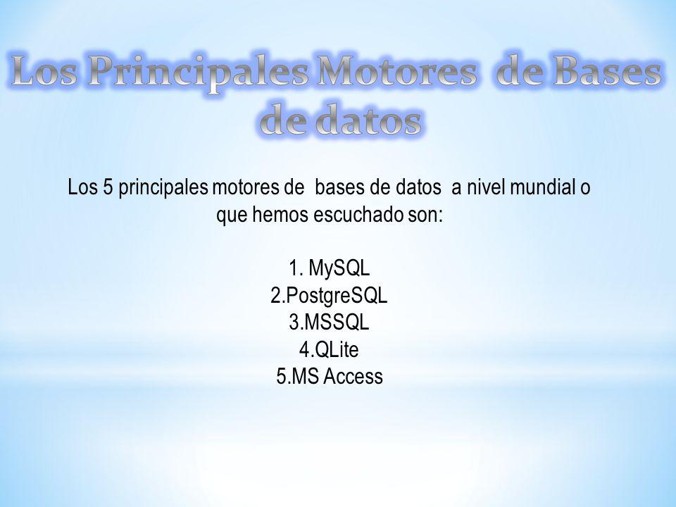 Los 5 principales motores de bases de datos a nivel mundial o que hemos escuchado son: 1. MySQL 2.PostgreSQL 3.MSSQL 4.QLite 5.MS Access