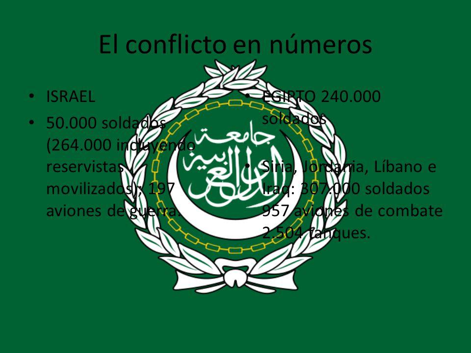 El conflicto en números ISRAEL 50.000 soldados (264.000 incluyendo reservistas movilizados); 197 aviones de guerra. EGIPTO 240.000 soldados Siria, Jor