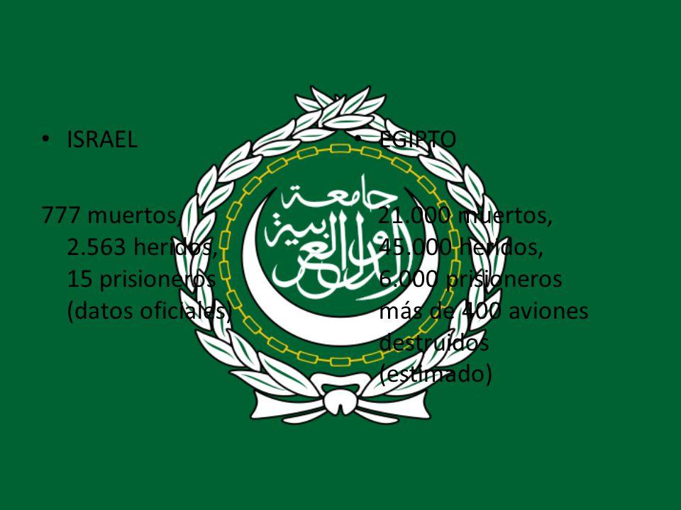 ISRAEL 777 muertos, 2.563 heridos, 15 prisioneros (datos oficiales) EGIPTO 21.000 muertos, 45.000 heridos, 6.000 prisioneros más de 400 aviones destru