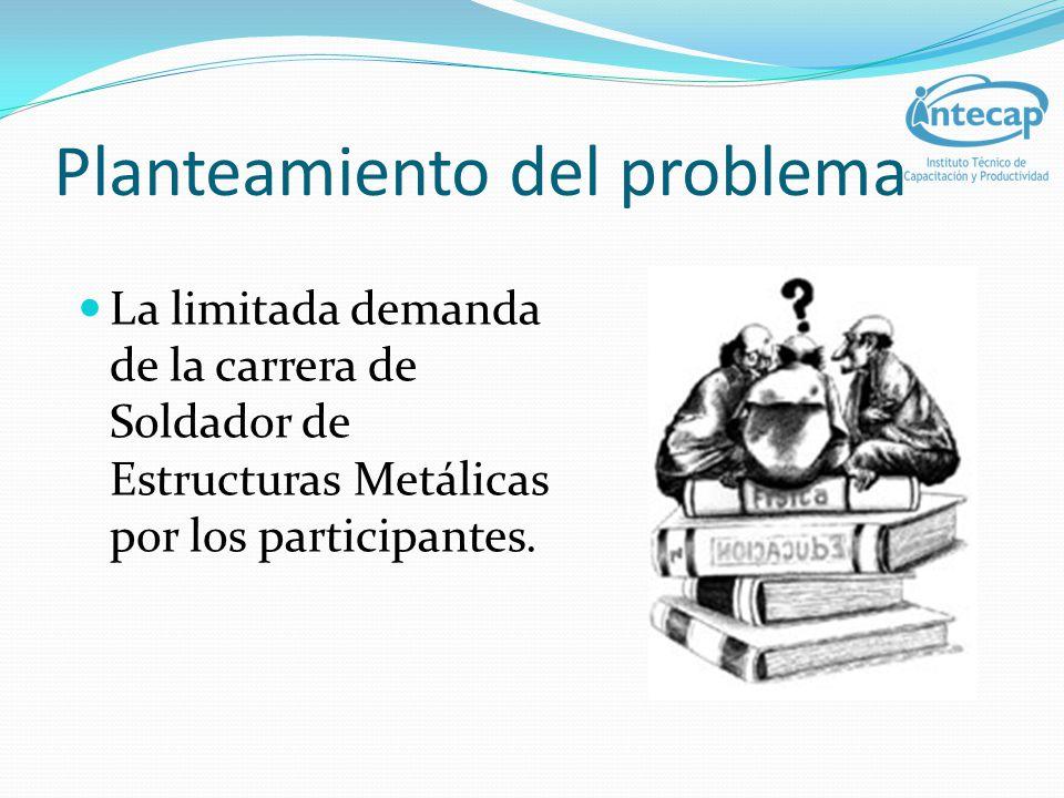 Justificación del proyecto Promocionar la carrera de Soldad0r de estructuras metálicas a través de un bazar, donde los participantes exhiban y vendan los productos que elaboran.