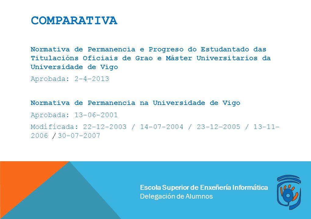 Escola Superior de Enxeñería Informática Delegación de Alumnos COMPARATIVA Normativa de Permanencia e Progreso do Estudantado das Titulacións Oficiais