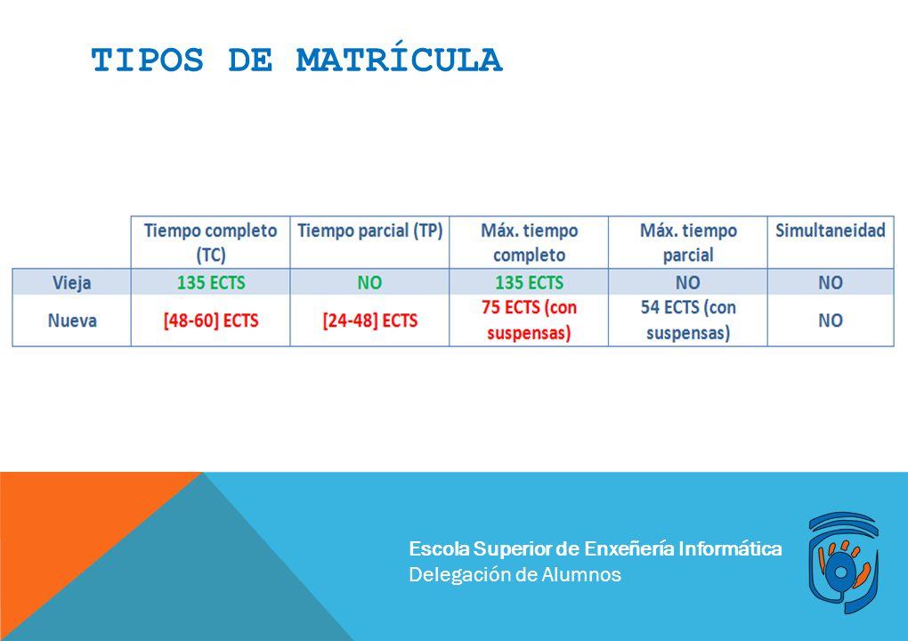 Escola Superior de Enxeñería Informática Delegación de Alumnos TIPOS DE MATRÍCULA