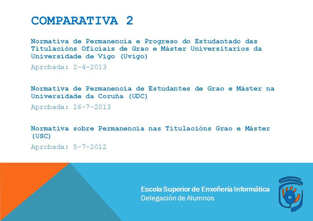 Escola Superior de Enxeñería Informática Delegación de Alumnos COMPARATIVA 2 Normativa de Permanencia e Progreso do Estudantado das Titulacións Oficia