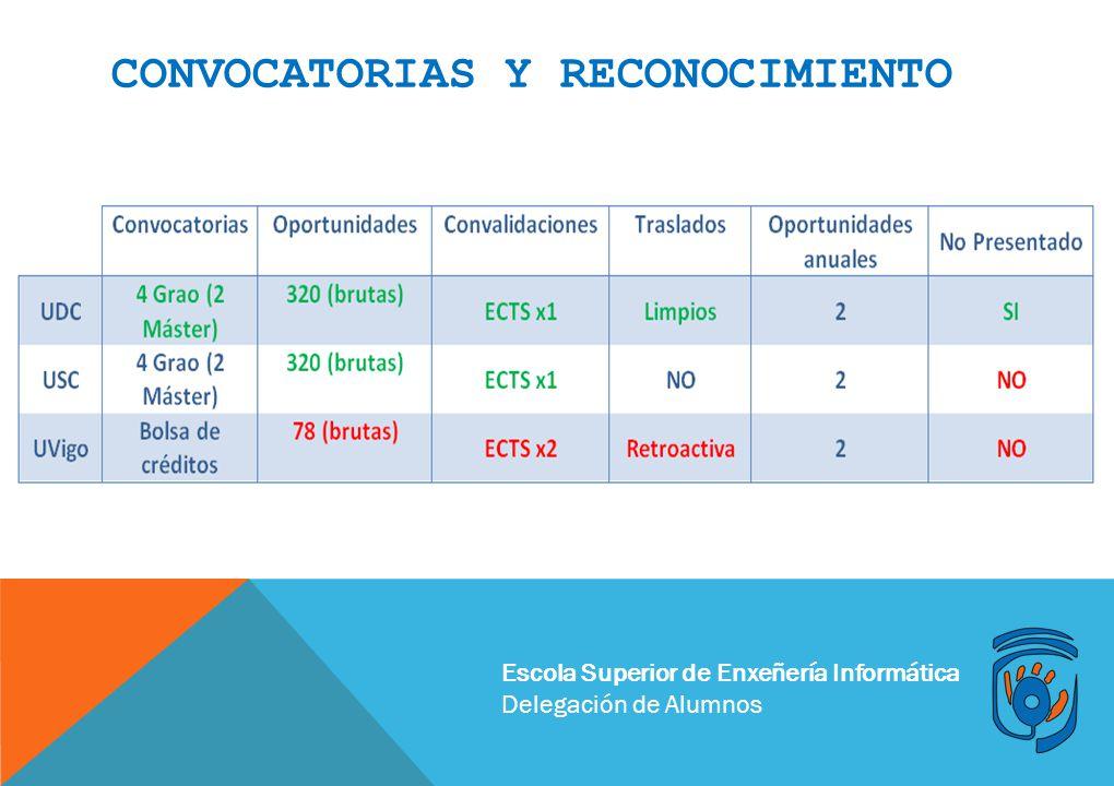 Escola Superior de Enxeñería Informática Delegación de Alumnos CONVOCATORIAS Y RECONOCIMIENTO