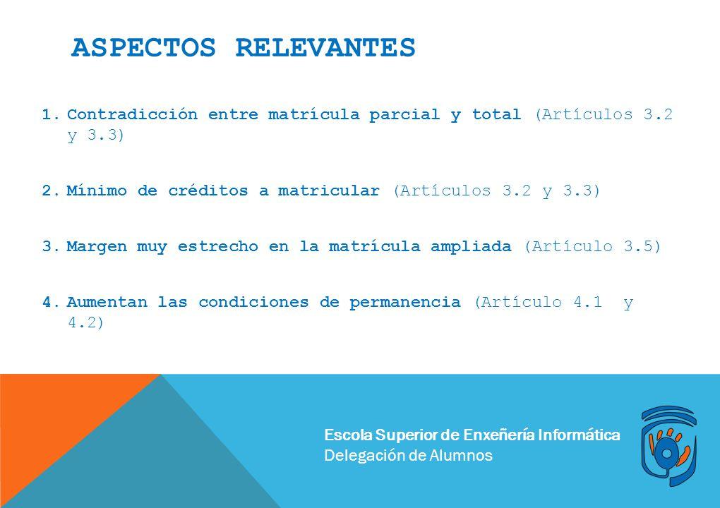 Escola Superior de Enxeñería Informática Delegación de Alumnos ASPECTOS RELEVANTES 1.Contradicción entre matrícula parcial y total (Artículos 3.2 y 3.