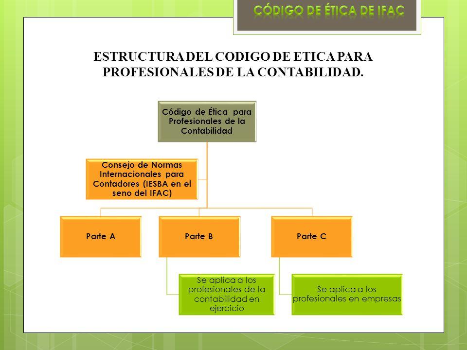 Código de Ética para Profesionales de la Contabilidad Parte AParte B Se aplica a los profesionales de la contabilidad en ejercicio Parte C Se aplica a
