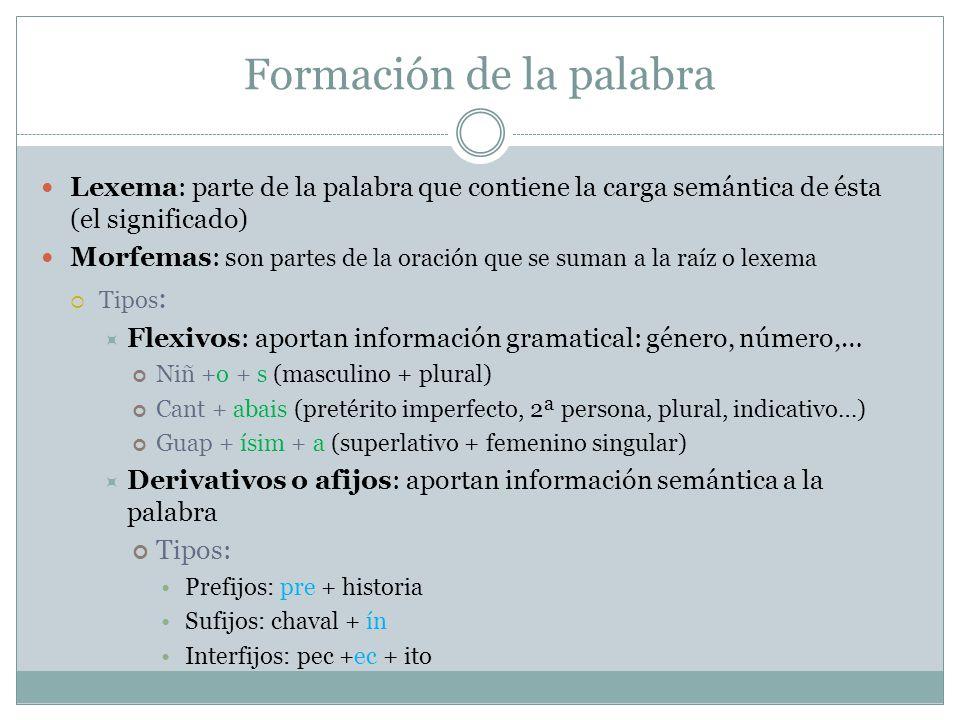 Formación de la palabra Lexema: parte de la palabra que contiene la carga semántica de ésta (el significado) Morfemas: s on partes de la oración que s