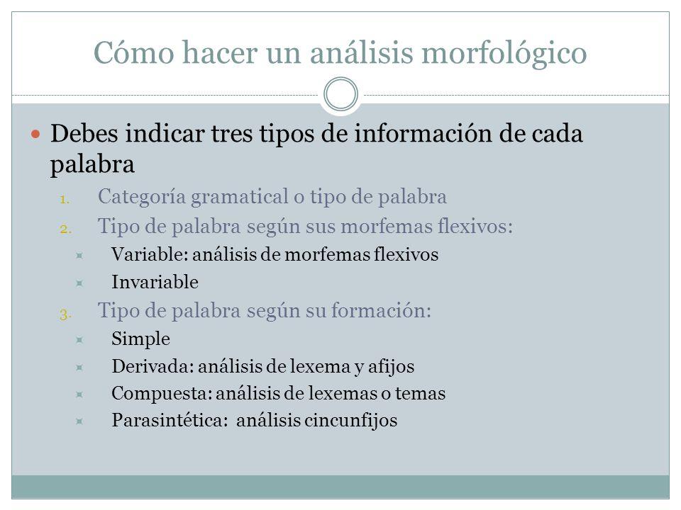 Cómo hacer un análisis morfológico Debes indicar tres tipos de información de cada palabra 1. Categoría gramatical o tipo de palabra 2. Tipo de palabr