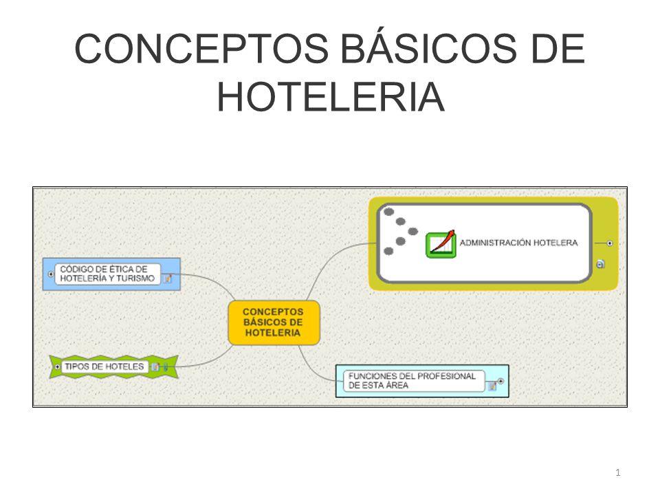 CONCEPTOS BÁSICOS DE HOTELERIA 1