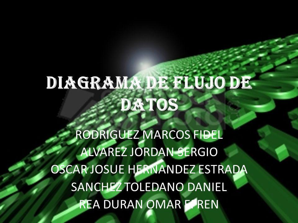 DIAGRAMA DE FLUJO DE DATOS RODRIGUEZ MARCOS FIDEL ALVAREZ JORDAN SERGIO OSCAR JOSUE HERNANDEZ ESTRADA SANCHEZ TOLEDANO DANIEL REA DURAN OMAR EFREN