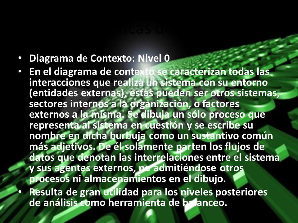 Características de los niveles Diagrama de Contexto: Nivel 0 En el diagrama de contexto se caracterizan todas las interacciones que realiza un sistema