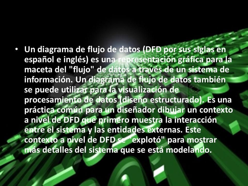 Un diagrama de flujo de datos (DFD por sus siglas en español e inglés) es una representación gráfica para la maceta del