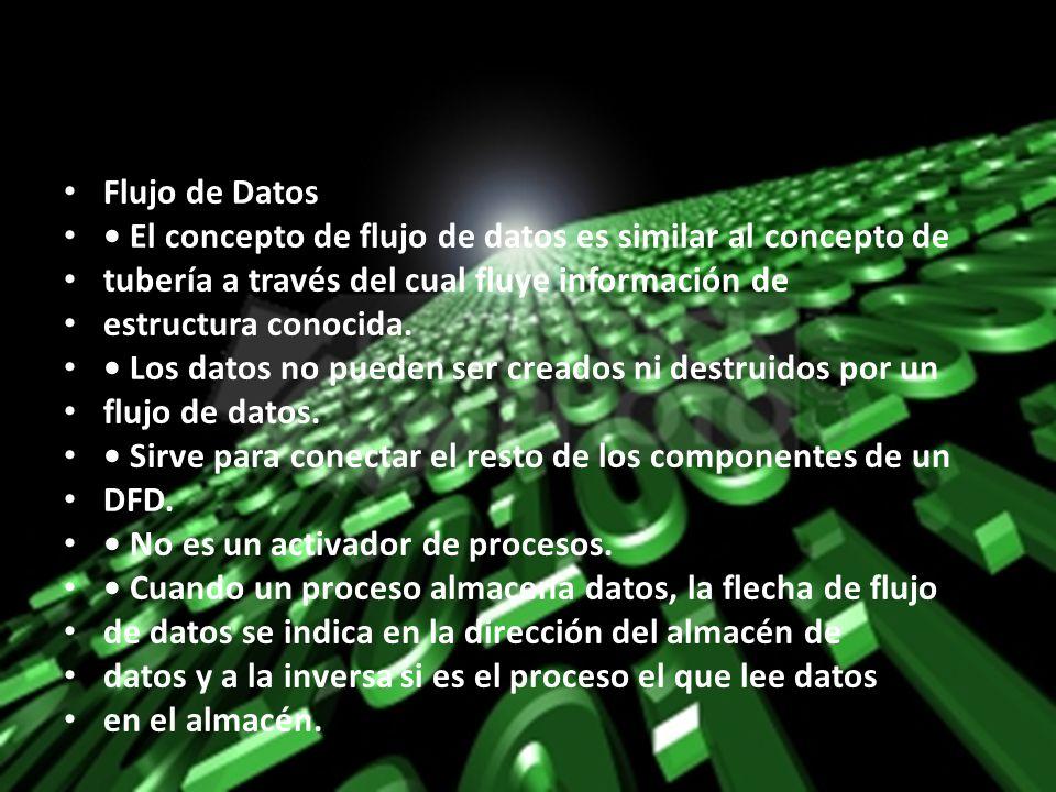 Flujo de Datos El concepto de flujo de datos es similar al concepto de tubería a través del cual fluye información de estructura conocida. Los datos n