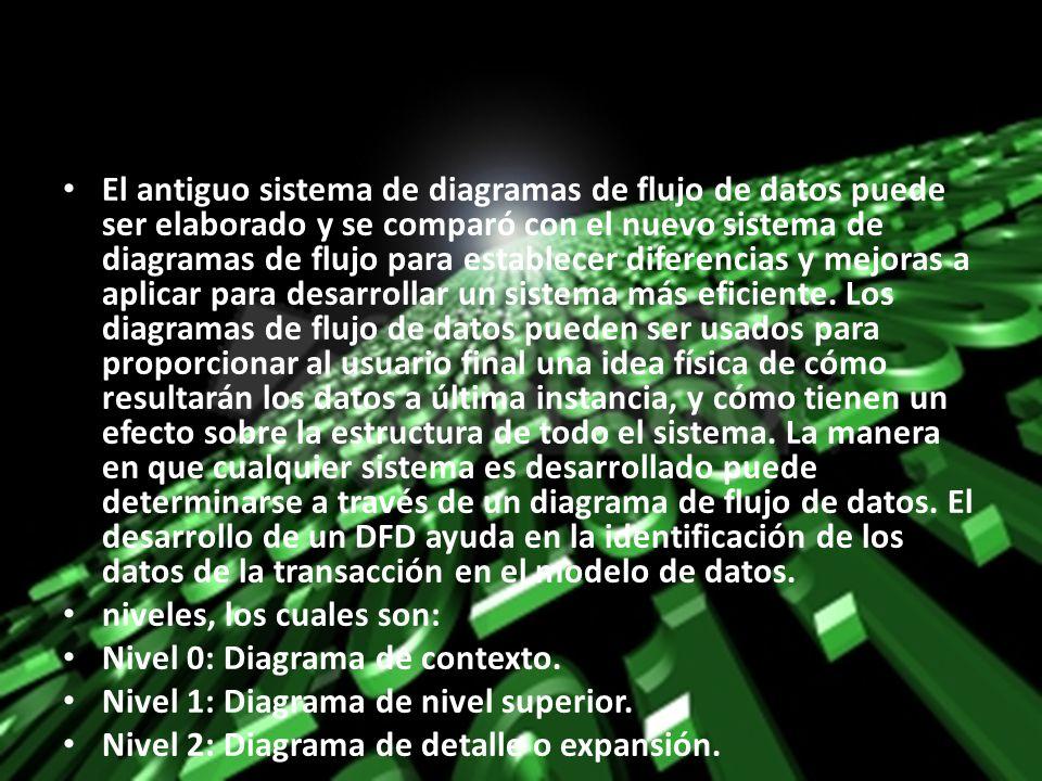 El antiguo sistema de diagramas de flujo de datos puede ser elaborado y se comparó con el nuevo sistema de diagramas de flujo para establecer diferenc
