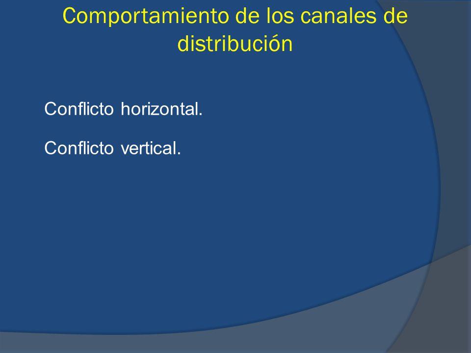 Comportamiento de los canales de distribución Conflicto horizontal. Conflicto vertical.
