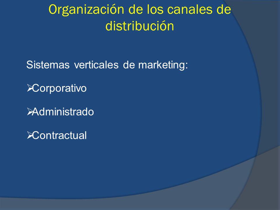 Organización de los canales de distribución Sistemas verticales de marketing: Corporativo Administrado Contractual