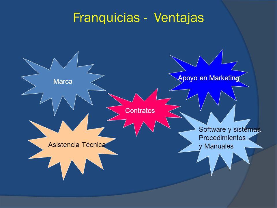 Franquicias - Ventajas Marca Apoyo en Marketing Asistencia Técnica Software y sistemas Procedimientos y Manuales Contratos