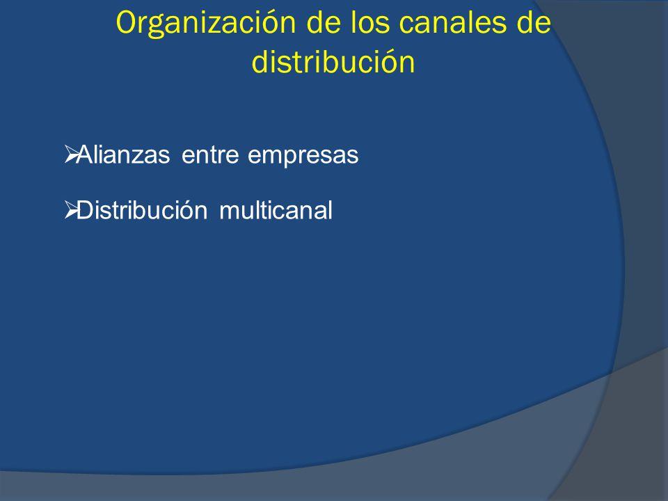 Organización de los canales de distribución Alianzas entre empresas Distribución multicanal