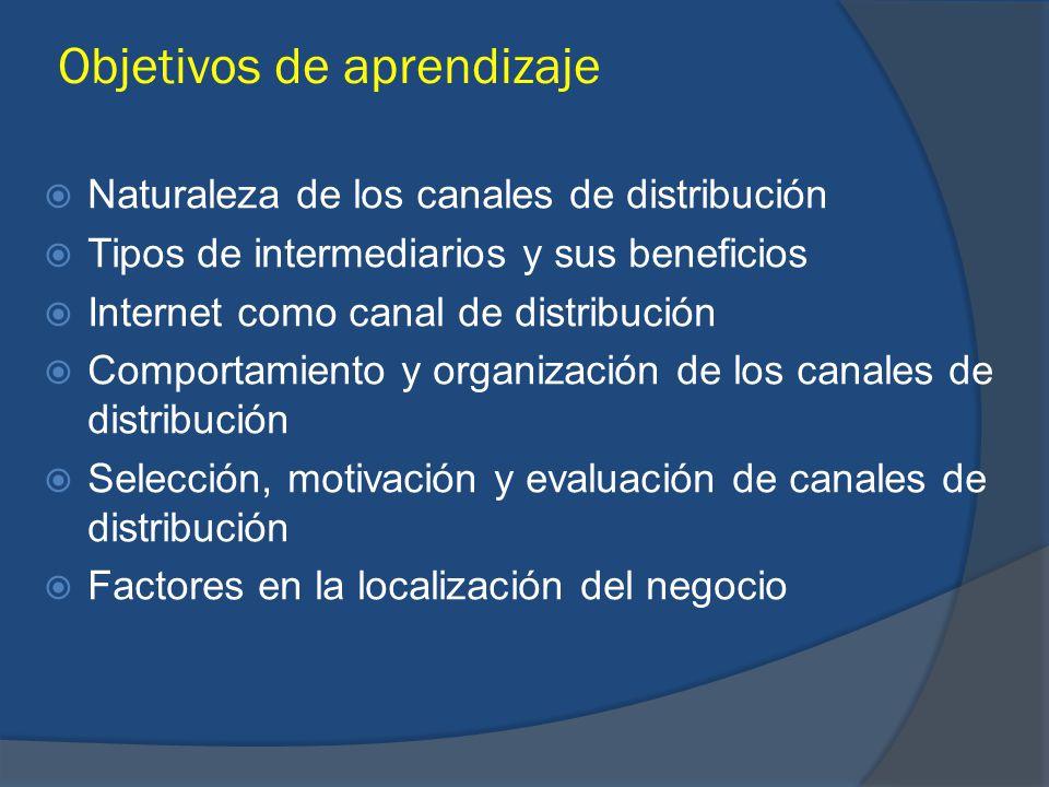 Objetivos de aprendizaje Naturaleza de los canales de distribución Tipos de intermediarios y sus beneficios Internet como canal de distribución Compor