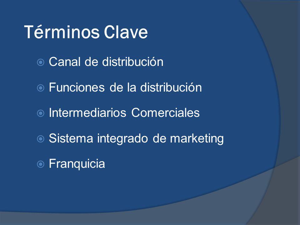 Términos Clave Canal de distribución Funciones de la distribución Intermediarios Comerciales Sistema integrado de marketing Franquicia